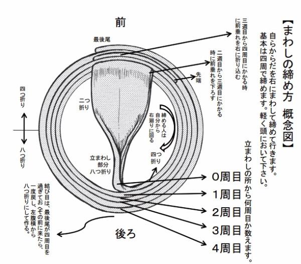 mawashi3
