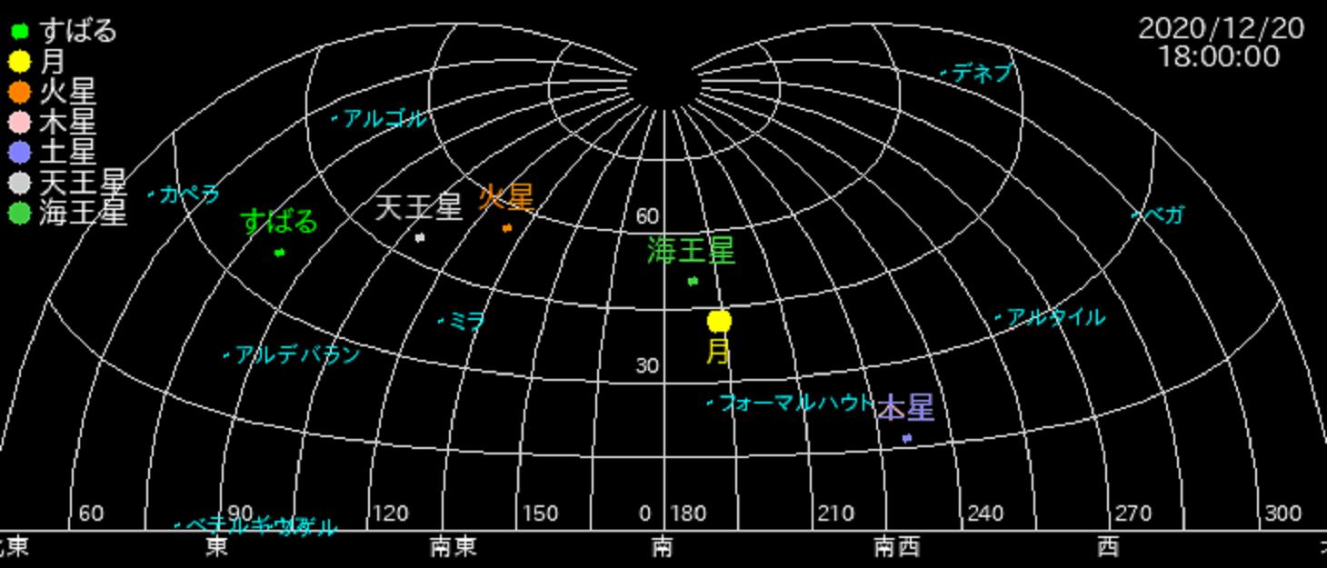 国立天文台12月の福岡の夜空